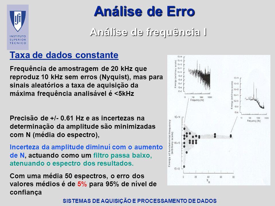 SISTEMAS DE AQUISIÇÃO E PROCESSAMENTO DE DADOS Análise de Erro Análise de frequência I Taxa de dados constante Frequência de amostragem de 20 kHz que reproduz 10 kHz sem erros (Nyquist), mas para sinais aleatórios a taxa de aquisição da máxima frequência analisável é <5kHz Precisão de +/- 0.61 Hz e as incertezas na determinação da amplitude são minimizadas com N (média do espectro), Incerteza da amplitude diminuí com o aumento de N, actuando como um filtro passa baixo, atenuando o espectro dos resultados.