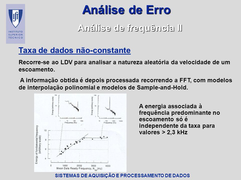SISTEMAS DE AQUISIÇÃO E PROCESSAMENTO DE DADOS Análise de Erro Análise de frequência II Taxa de dados não-constante Recorre-se ao LDV para analisar a natureza aleatória da velocidade de um escoamento.