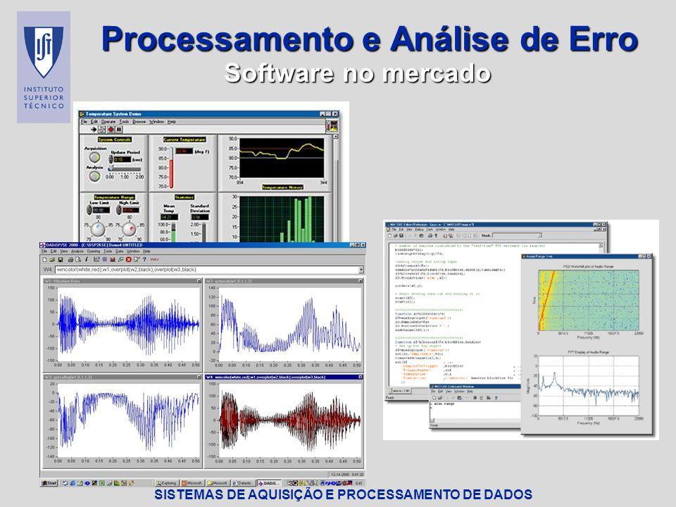 SISTEMAS DE AQUISIÇÃO E PROCESSAMENTO DE DADOS Processamento e Análise de Erro Software no mercado