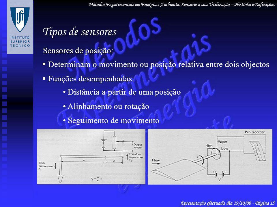 Sensores de posição Sensores de posição: Determinam o movimento ou posição relativa entre dois objectos Funções desempenhadas: Distância a partir de u