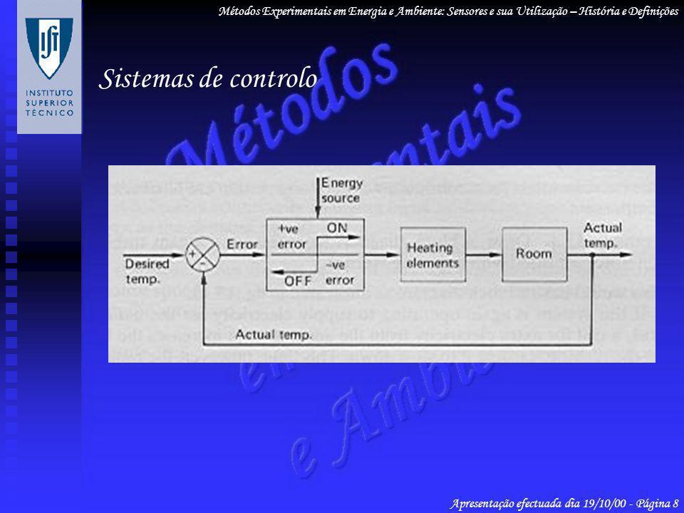 Métodos Experimentais em Energia e Ambiente: Sensores e sua Utilização – História e Definições Apresentação efectuada dia 19/10/00 - Página 8 Sistemas