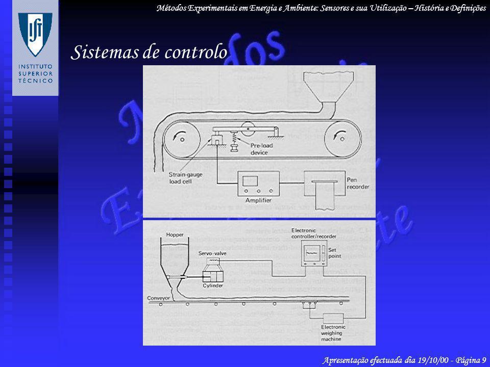 Métodos Experimentais em Energia e Ambiente: Sensores e sua Utilização – História e Definições Apresentação efectuada dia 19/10/00 - Página 9 Sistemas