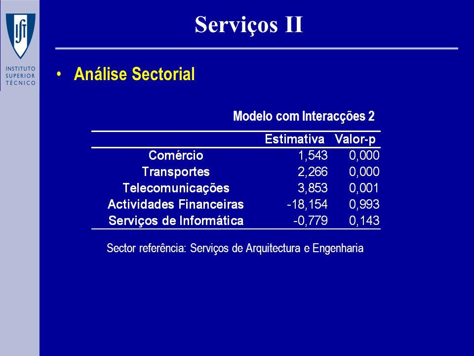 Serviços II Sector referência: Serviços de Arquitectura e Engenharia Modelo com Interacções 2 Análise Sectorial