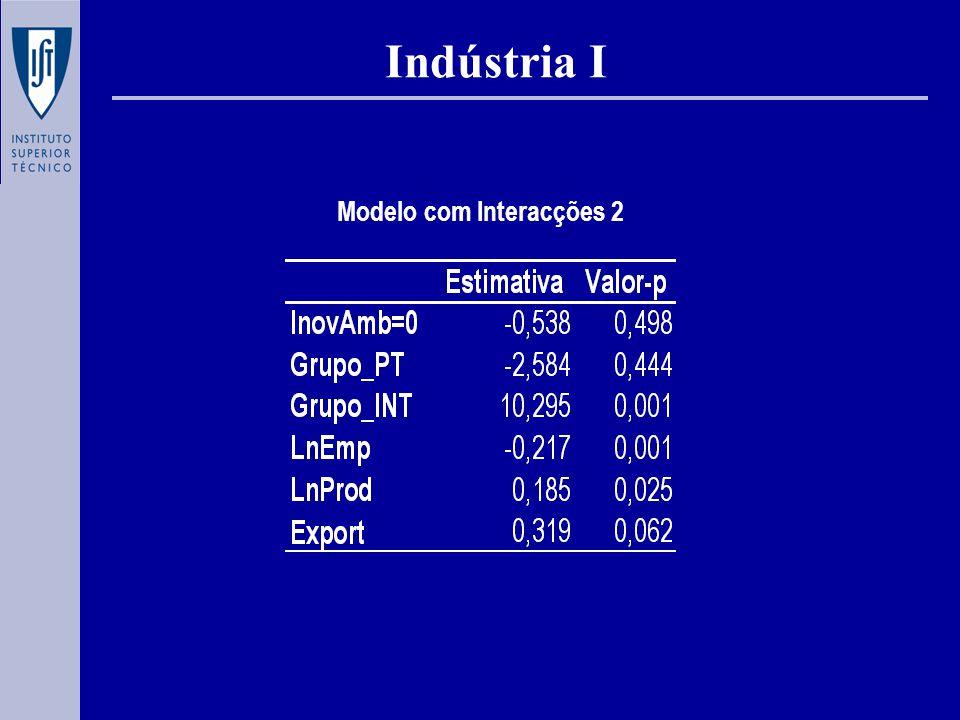 Indústria I Modelo com Interacções 2