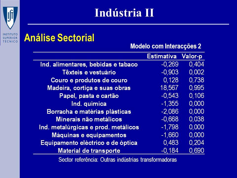 Indústria II Sector referência: Outras indústrias transformadoras Modelo com Interacções 2 Análise Sectorial
