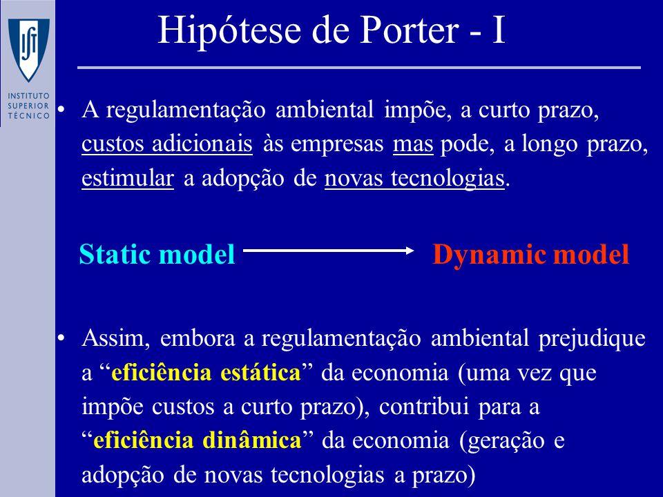 Hipótese de Porter - I A regulamentação ambiental impõe, a curto prazo, custos adicionais às empresas mas pode, a longo prazo, estimular a adopção de novas tecnologias.