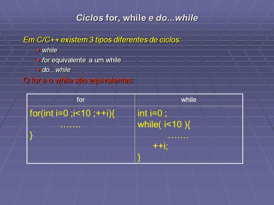 Ciclos for, while e do...while Em C/C++ existem 3 tipos diferentes de ciclos: while while for equivalente a um while for equivalente a um while do...w
