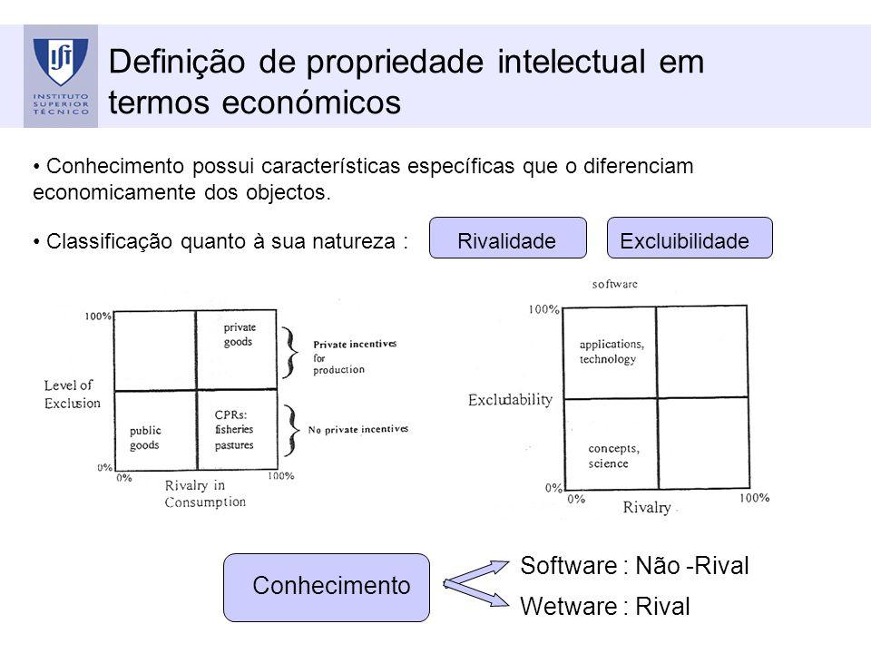 Definição de propriedade intelectual em termos económicos Classificação quanto à sua natureza : Rivalidade Excluibilidade Software : Não -Rival Wetware : Rival Conhecimento Conhecimento possui características específicas que o diferenciam economicamente dos objectos.