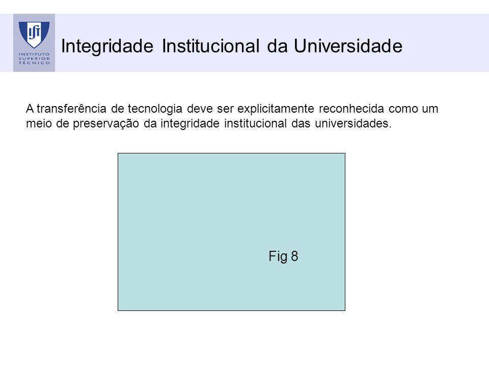 Integridade Institucional da Universidade A transferência de tecnologia deve ser explicitamente reconhecida como um meio de preservação da integridade
