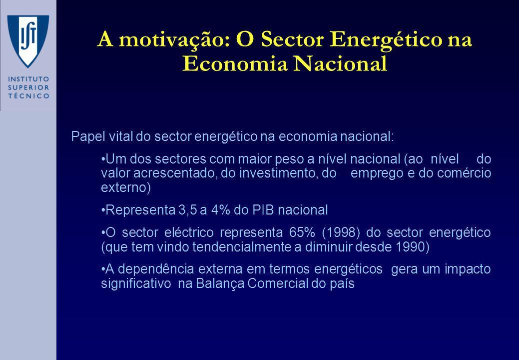 A motivação: O Sector Energético na Economia Nacional Papel vital do sector energético na economia nacional: Um dos sectores com maior peso a nível nacional (ao nível do valor acrescentado, do investimento, do emprego e do comércio externo) Representa 3,5 a 4% do PIB nacional O sector eléctrico representa 65% (1998) do sector energético (que tem vindo tendencialmente a diminuir desde 1990) A dependência externa em termos energéticos gera um impacto significativo na Balança Comercial do país
