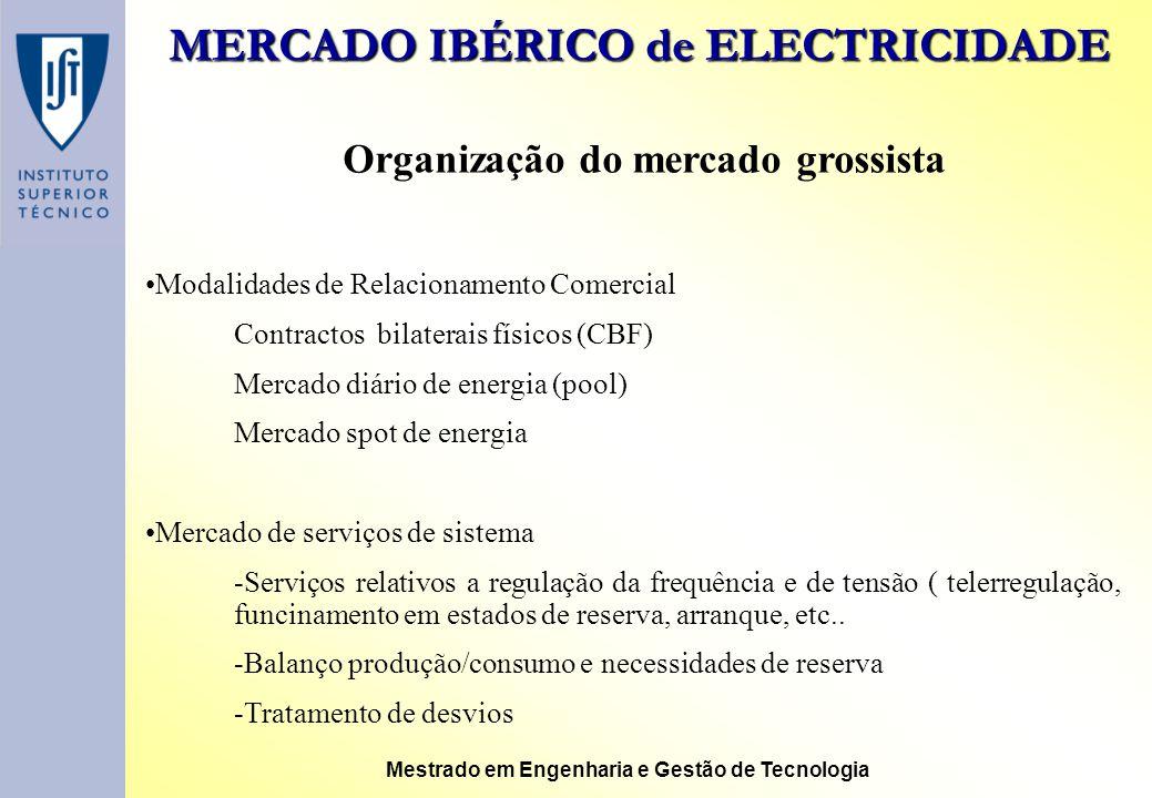 MERCADO IBÉRICO de ELECTRICIDADE Mestrado em Engenharia e Gestão de Tecnologia Organização do mercado grossista Modalidades de Relacionamento Comercia
