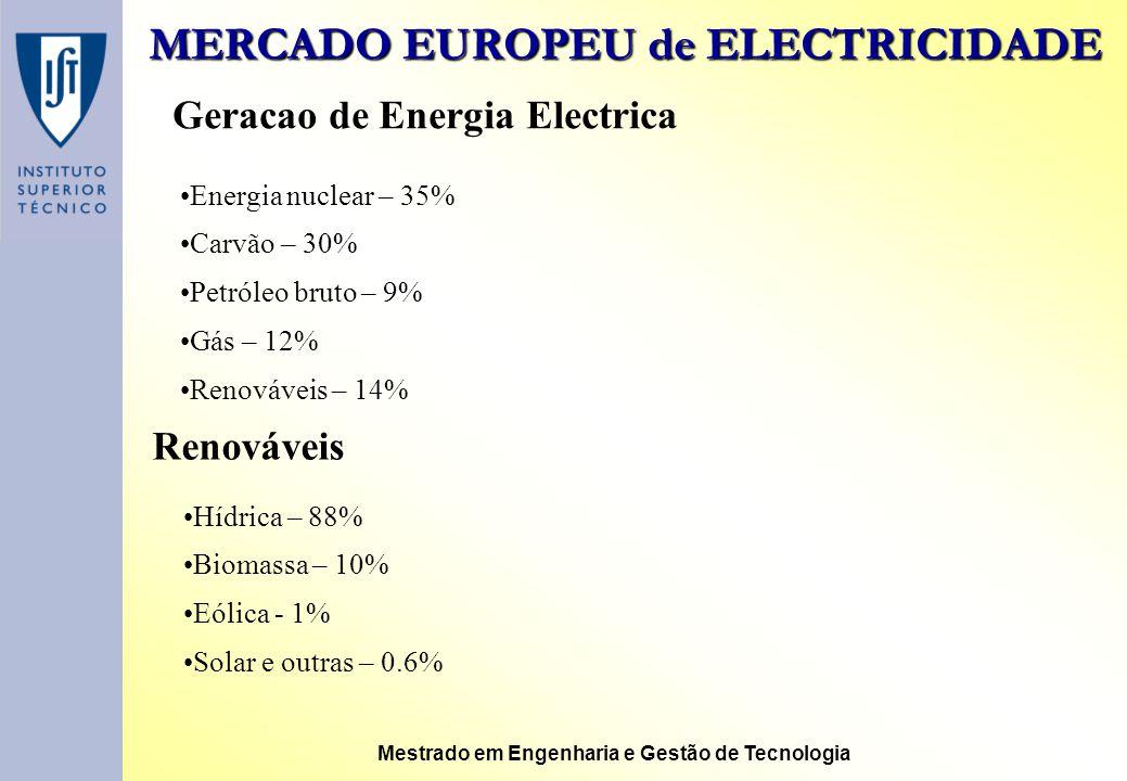 MERCADO EUROPEU de ELECTRICIDADE Mestrado em Engenharia e Gestão de Tecnologia Geracao de Energia Electrica Energia nuclear – 35% Carvão – 30% Petróle