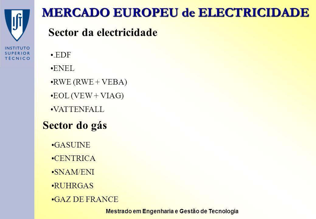 MERCADO EUROPEU de ELECTRICIDADE Mestrado em Engenharia e Gestão de Tecnologia Sector da electricidade.EDF ENEL RWE (RWE + VEBA) EOL (VEW + VIAG) VATT