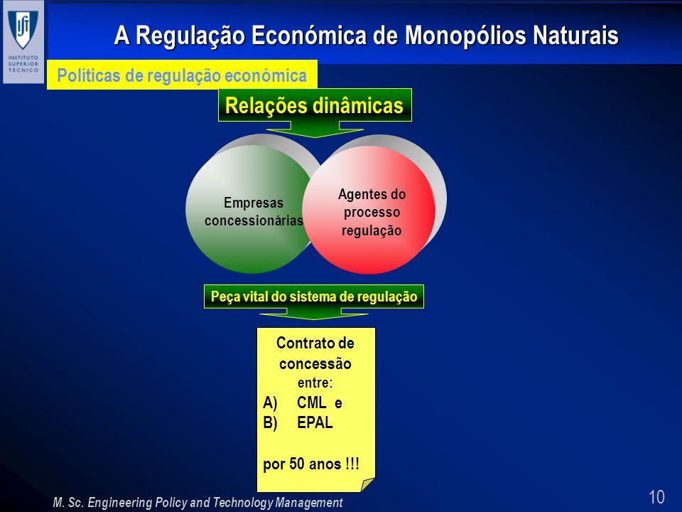 10 A Regulação Económica de Monopólios Naturais M. Sc. Engineering Policy and Technology Management Políticas de regulação económica Agentes do proces