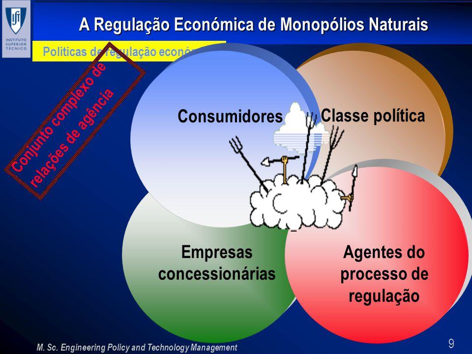 9 A Regulação Económica de Monopólios Naturais M. Sc. Engineering Policy and Technology Management Políticas de regulação económica Consumidores Agent