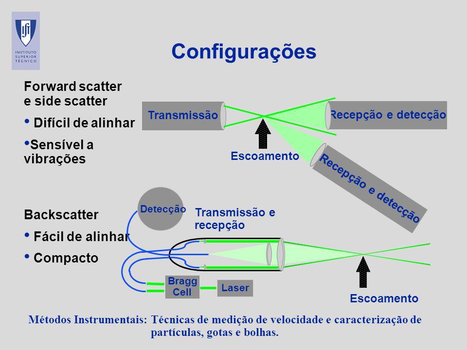 Métodos Instrumentais: Técnicas de medição de velocidade e caracterização de partículas, gotas e bolhas. Configurações Forward scatter e side scatter