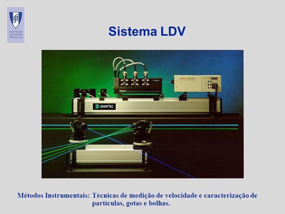 Métodos Instrumentais: Técnicas de medição de velocidade e caracterização de partículas, gotas e bolhas. Sistema LDV