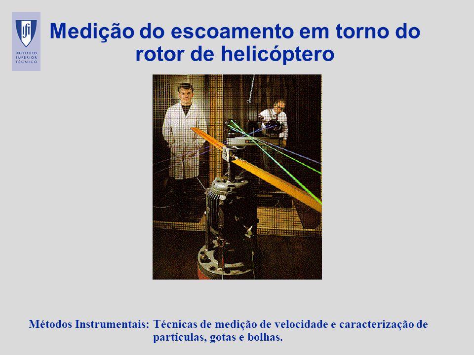 Métodos Instrumentais: Técnicas de medição de velocidade e caracterização de partículas, gotas e bolhas. Medição do escoamento em torno do rotor de he