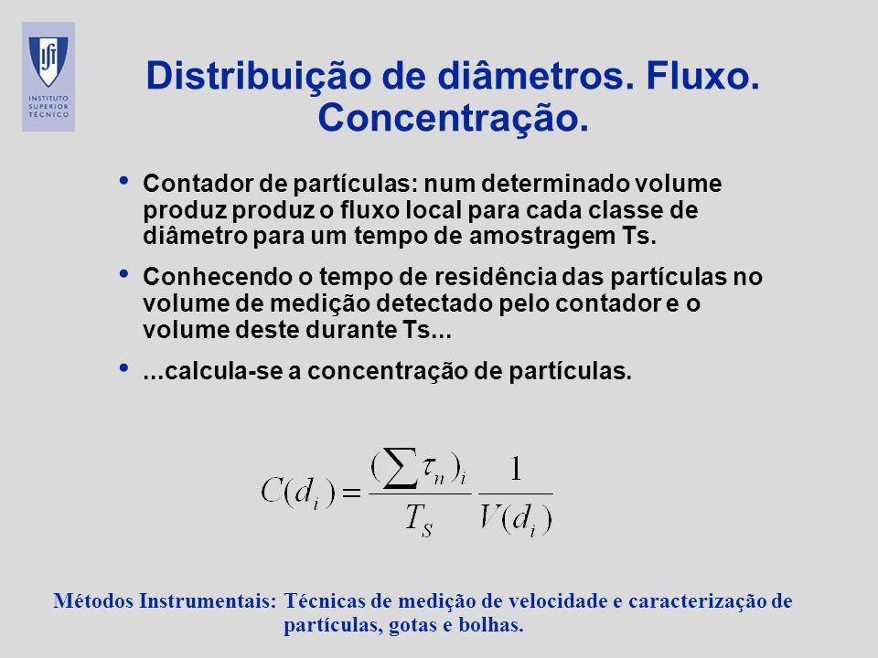 Métodos Instrumentais: Técnicas de medição de velocidade e caracterização de partículas, gotas e bolhas. Distribuição de diâmetros. Fluxo. Concentraçã