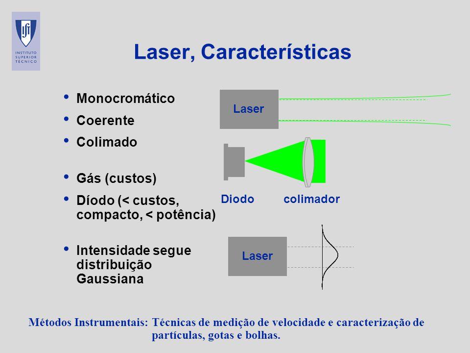 Métodos Instrumentais: Técnicas de medição de velocidade e caracterização de partículas, gotas e bolhas. Laser, Características Monocromático Coerente