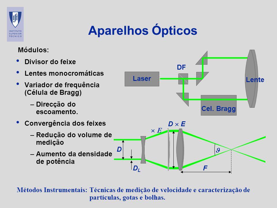 Métodos Instrumentais: Técnicas de medição de velocidade e caracterização de partículas, gotas e bolhas. Aparelhos Ópticos Módulos: Divisor do feixe L