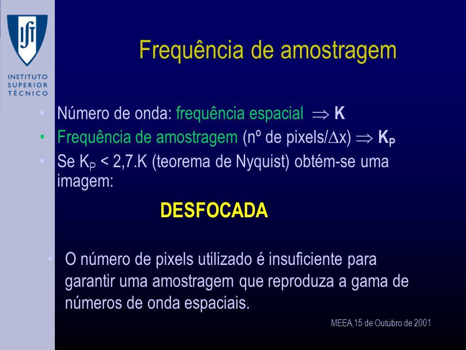 MEEA,15 de Outubro de 2001 Transformações de Fourier - FFT Muitas das operações sobre as imagens são realizadas no espaço de Fourier.