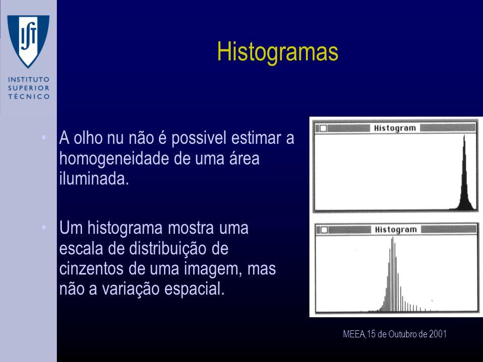 MEEA,15 de Outubro de 2001 Processamento de imagem No tratamento de imagem, podem-se definir dois pontos fundamentais: Melhorar: Contraste, detecção de arestas,...