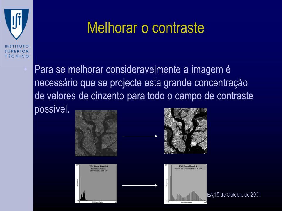 MEEA,15 de Outubro de 2001 Melhorar o contraste Devido á má iluminação, pode acontecer que a imagem fique escura e com um baixo contraste.