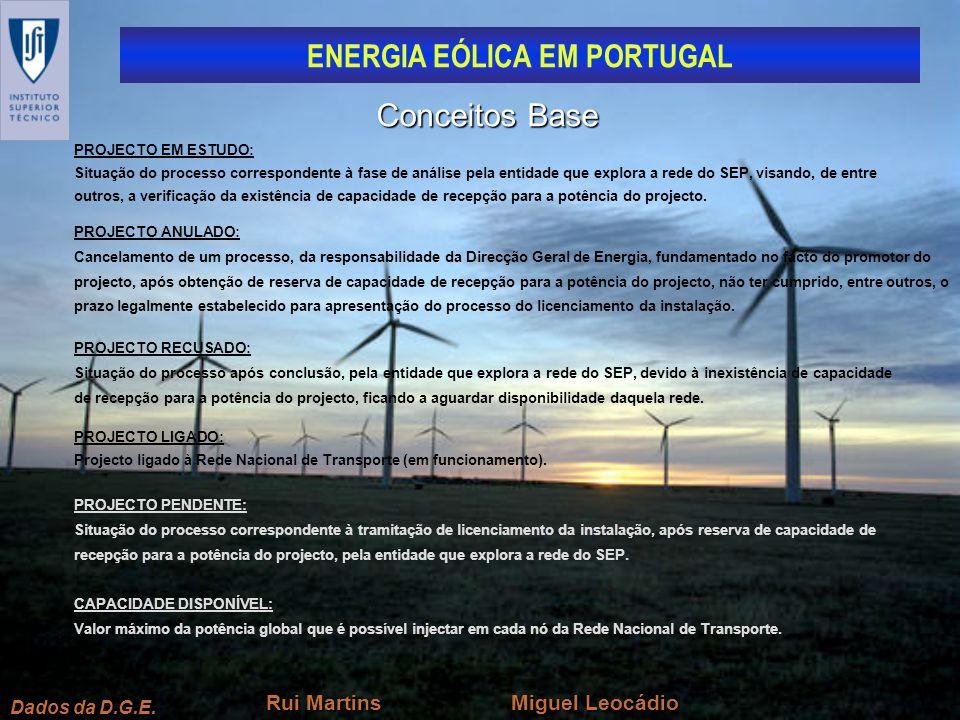 ENERGIA EÓLICA EM PORTUGAL Dados da D.G.E. Miguel Leocádio Rui Martins PROJECTO EM ESTUDO: Situação do processo correspondente à fase de análise pela