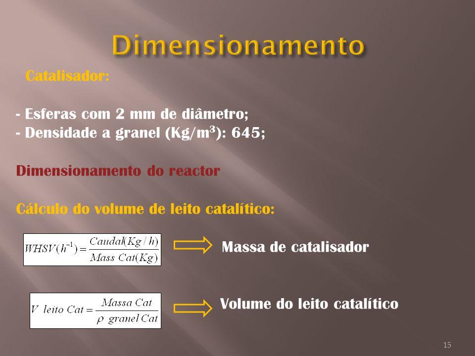 Catalisador: - Esferas com 2 mm de diâmetro; - Densidade a granel (Kg/m 3 ): 645; Dimensionamento do reactor Cálculo do volume de leito catalítico: Ma