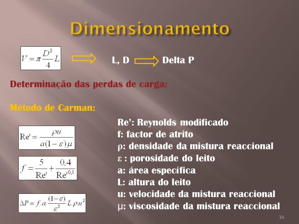 L, D Delta P Determinação das perdas de carga: Método de Carman: Re: Reynolds modificado f: factor de atrito ρ : densidade da mistura reaccional ε : p