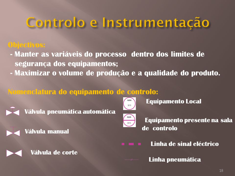 Objectivos: - Manter as variáveis do processo dentro dos limites de segurança dos equipamentos; - Maximizar o volume de produção e a qualidade do prod