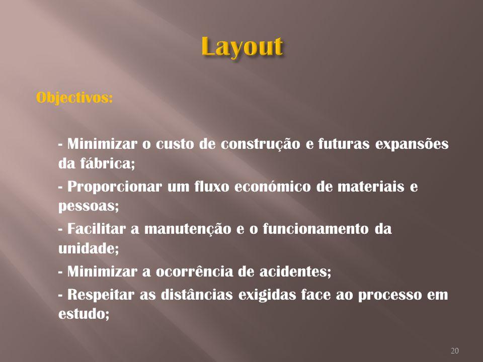Objectivos: - Minimizar o custo de construção e futuras expansões da fábrica; - Proporcionar um fluxo económico de materiais e pessoas; - Facilitar a
