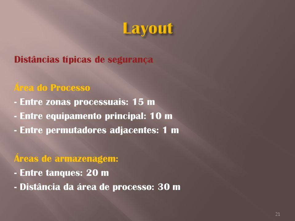 Distâncias típicas de segurança Área do Processo - Entre zonas processuais: 15 m - Entre equipamento principal: 10 m - Entre permutadores adjacentes: