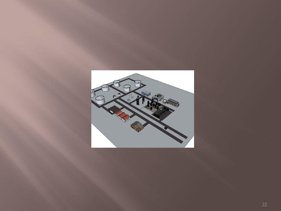 Electricidade: -Indispensável no controlo e no fornecimento de energia a bombas, ventilador.