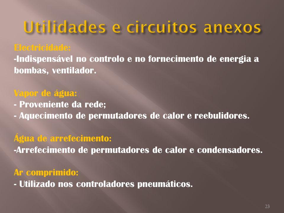Electricidade: -Indispensável no controlo e no fornecimento de energia a bombas, ventilador. Vapor de água: - Proveniente da rede; - Aquecimento de pe