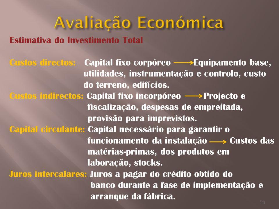 Estimativa do Investimento Total Custos directos: Capital fixo corpóreo Equipamento base, utilidades, instrumentação e controlo, custo do terreno, edi