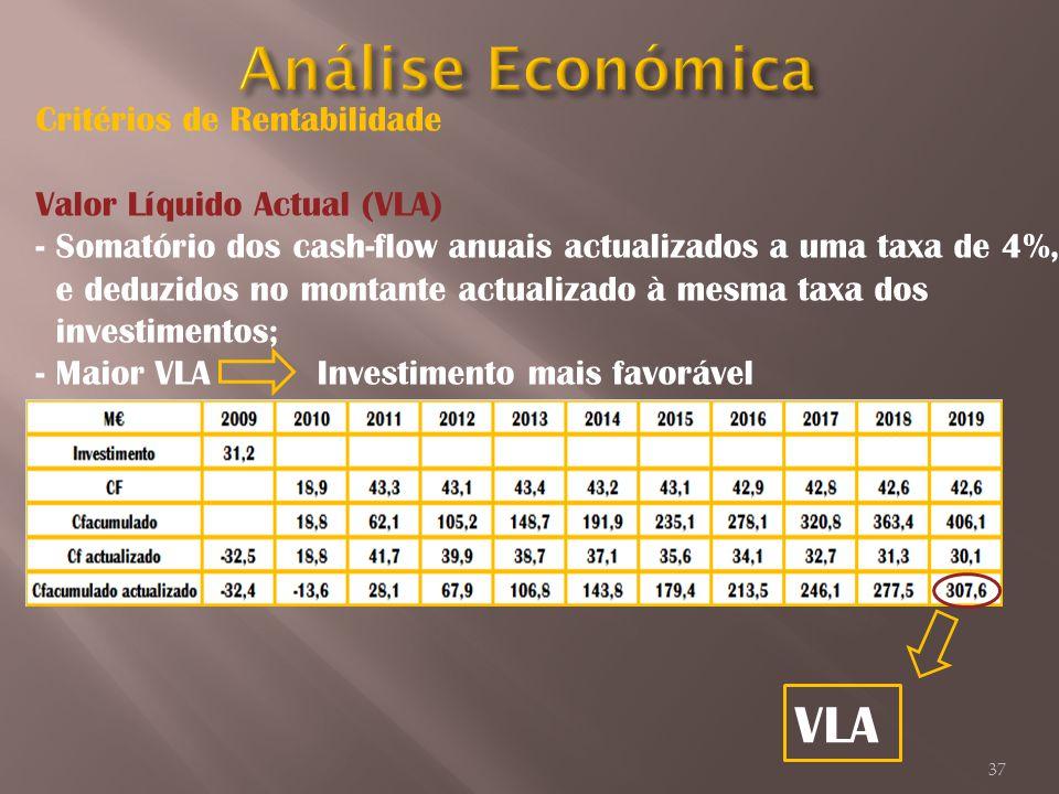 Critérios de Rentabilidade Valor Líquido Actual (VLA) -Somatório dos cash-flow anuais actualizados a uma taxa de 4%, e deduzidos no montante actualiza