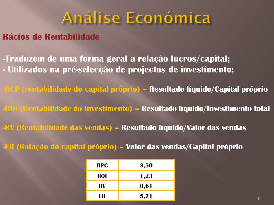 Rácios de Rentabilidade -Traduzem de uma forma geral a relação lucros/capital; - Utilizados na pré-selecção de projectos de investimento; -RCP (rentab