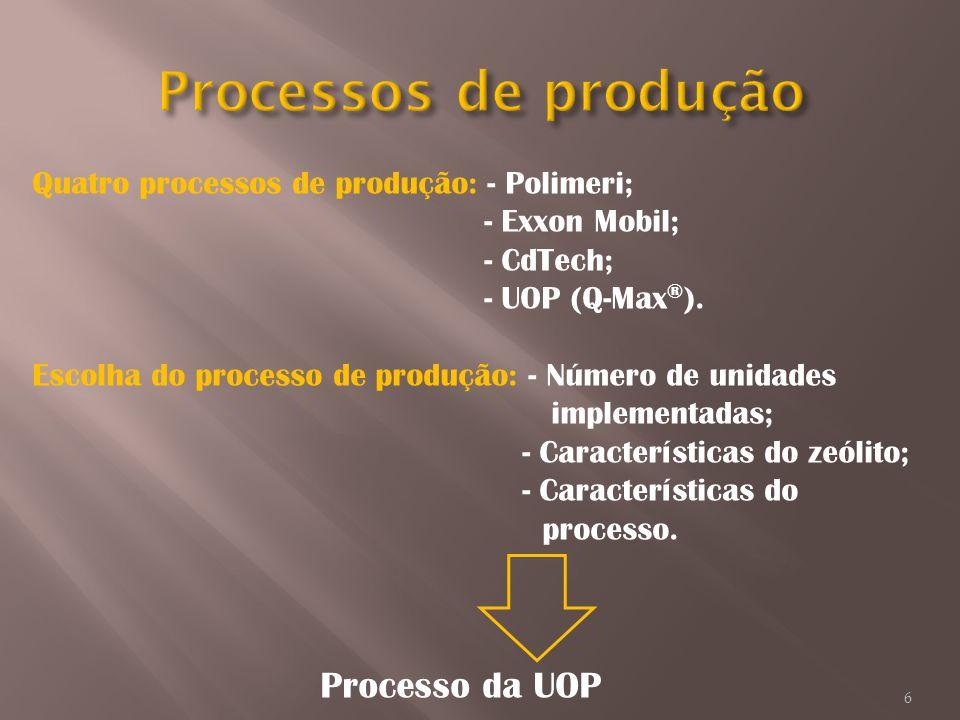 Quatro processos de produção: - Polimeri; - Exxon Mobil; - CdTech; - UOP (Q-Max ® ). Escolha do processo de produção: - Número de unidades implementad