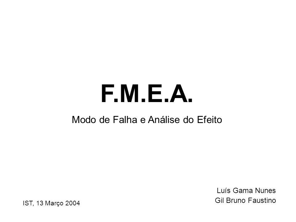 Seminário ISTFMEA Luís G. Nunes Gil Faustino 13 Março 2004 F.M.E.A. Modo de Falha e Análise do Efeito Luís Gama Nunes Gil Bruno Faustino IST, 13 Março