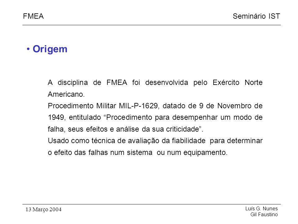 Seminário ISTFMEA Luís G. Nunes Gil Faustino 13 Março 2004 Origem A disciplina de FMEA foi desenvolvida pelo Exército Norte Americano. Procedimento Mi