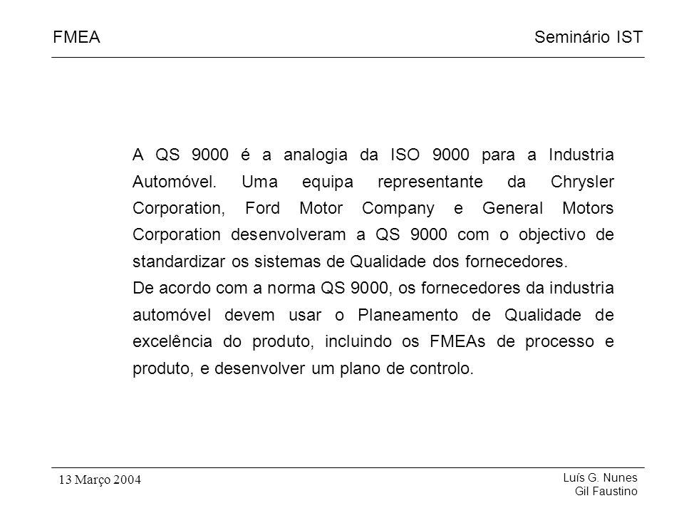 Seminário ISTFMEA Luís G. Nunes Gil Faustino 13 Março 2004 A QS 9000 é a analogia da ISO 9000 para a Industria Automóvel. Uma equipa representante da
