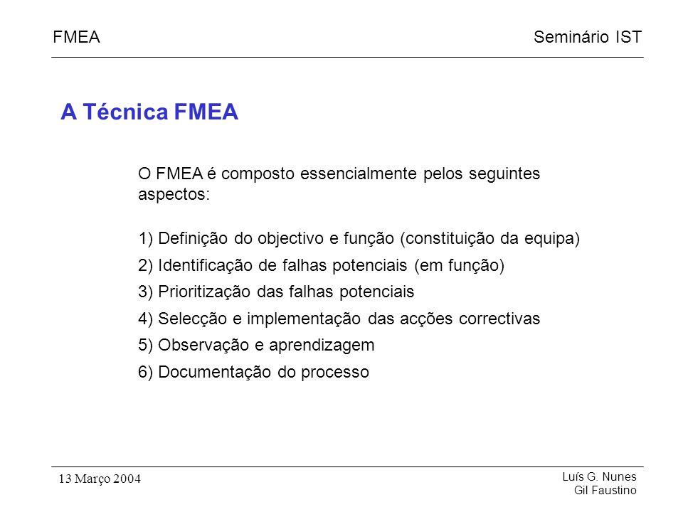Seminário ISTFMEA Luís G. Nunes Gil Faustino 13 Março 2004 O FMEA é composto essencialmente pelos seguintes aspectos: 1) Definição do objectivo e funç