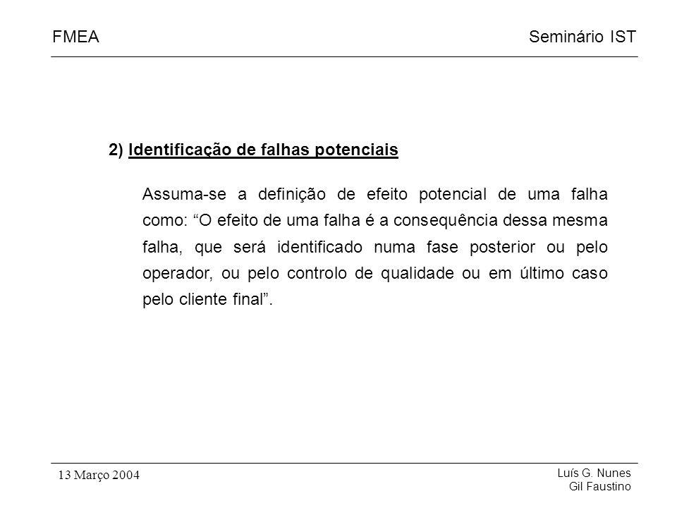 Seminário ISTFMEA Luís G. Nunes Gil Faustino 13 Março 2004 2) Identificação de falhas potenciais Assuma-se a definição de efeito potencial de uma falh