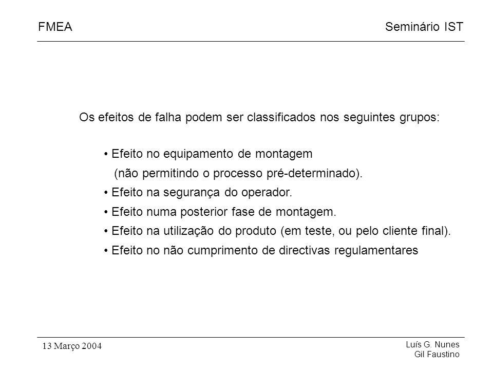 Seminário ISTFMEA Luís G. Nunes Gil Faustino 13 Março 2004 Os efeitos de falha podem ser classificados nos seguintes grupos: Efeito no equipamento de