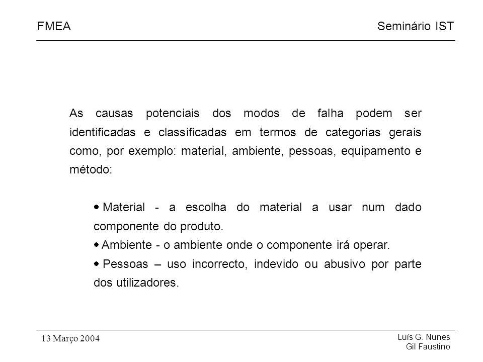 Seminário ISTFMEA Luís G. Nunes Gil Faustino 13 Março 2004 As causas potenciais dos modos de falha podem ser identificadas e classificadas em termos d