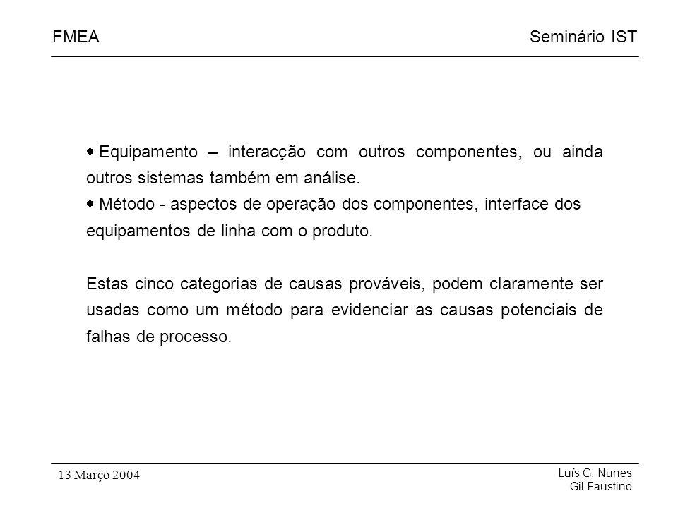 Seminário ISTFMEA Luís G. Nunes Gil Faustino 13 Março 2004 Equipamento – interacção com outros componentes, ou ainda outros sistemas também em análise