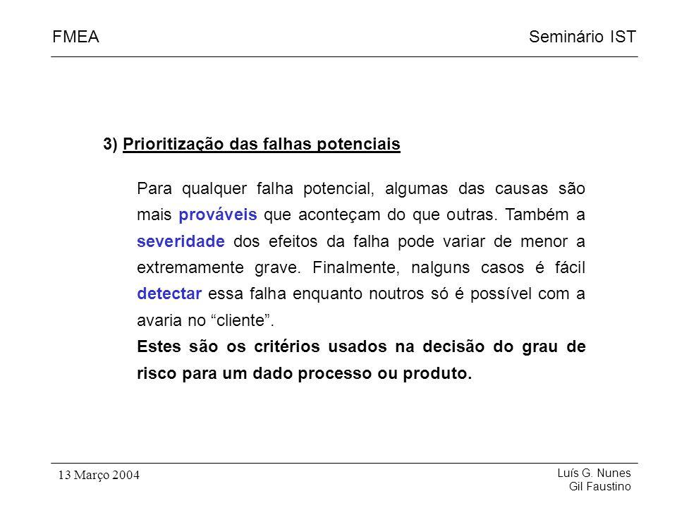 Seminário ISTFMEA Luís G. Nunes Gil Faustino 13 Março 2004 3) Prioritização das falhas potenciais Para qualquer falha potencial, algumas das causas sã