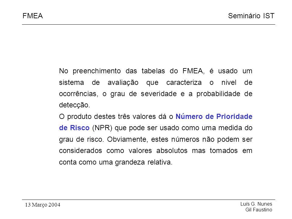 Seminário ISTFMEA Luís G. Nunes Gil Faustino 13 Março 2004 No preenchimento das tabelas do FMEA, é usado um sistema de avaliação que caracteriza o niv